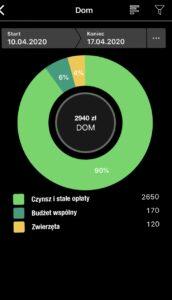 Money Pro - aplikacja do wydatków / budżetu